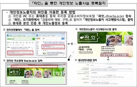 메디치소프트, 개인정보 노출자 사고예방시스템 자체 구축
